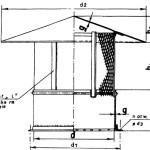 Czerpnie dachowa typu C