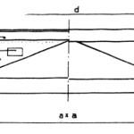 Podstawy dachowe typ B/I