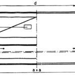 Podstawy dachowe typ B/II