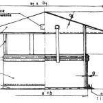Wyrzutnie dachowe typ A