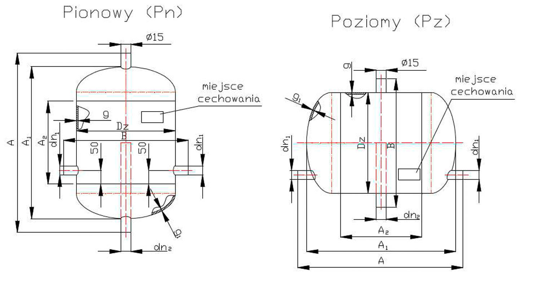 Zbiornik Odpowietrzający - Przepływowy BZO typ B